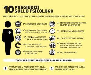 Sportello ascolto psicologo, Convitto Colombo, Genova